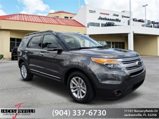 Used 2015 Ford Explorers For Sale Truecar